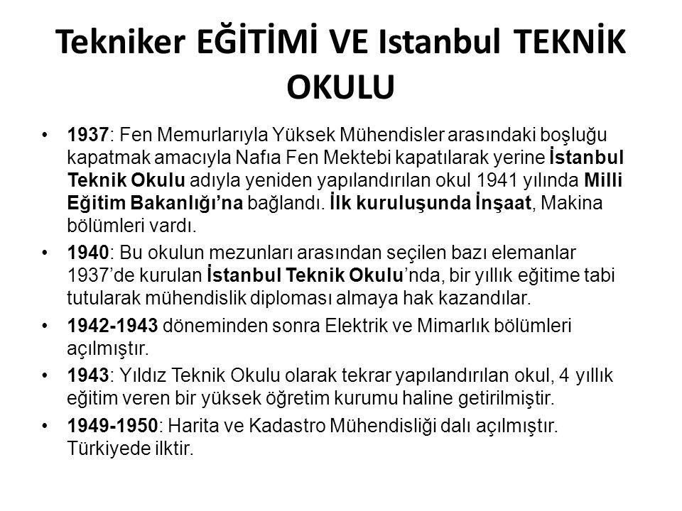 Tekniker EĞİTİMİ VE Istanbul TEKNİK OKULU