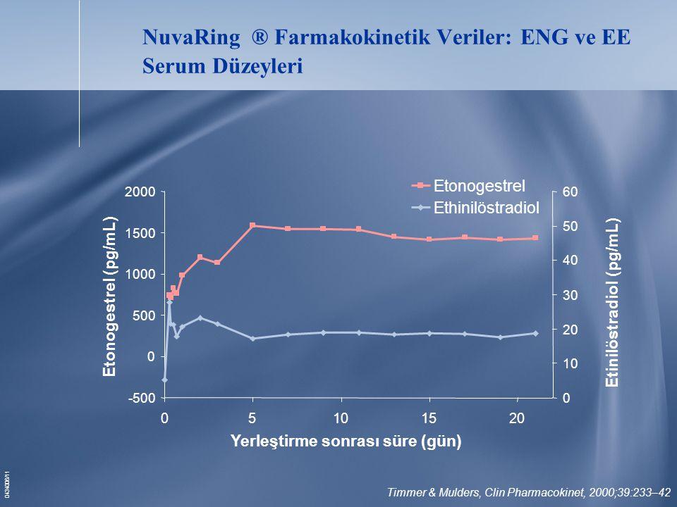 NuvaRing ® Farmakokinetik Veriler: ENG ve EE Serum Düzeyleri