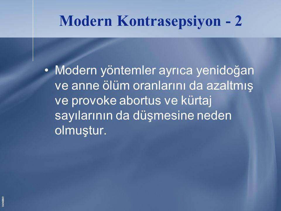 Modern Kontrasepsiyon - 2