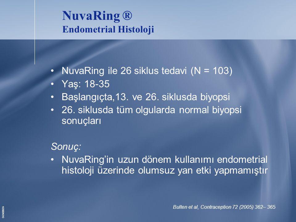 NuvaRing ® Endometrial Histoloji