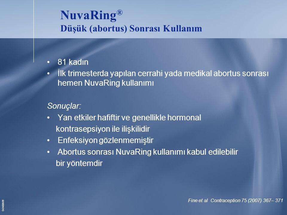 NuvaRing® Düşük (abortus) Sonrası Kullanım