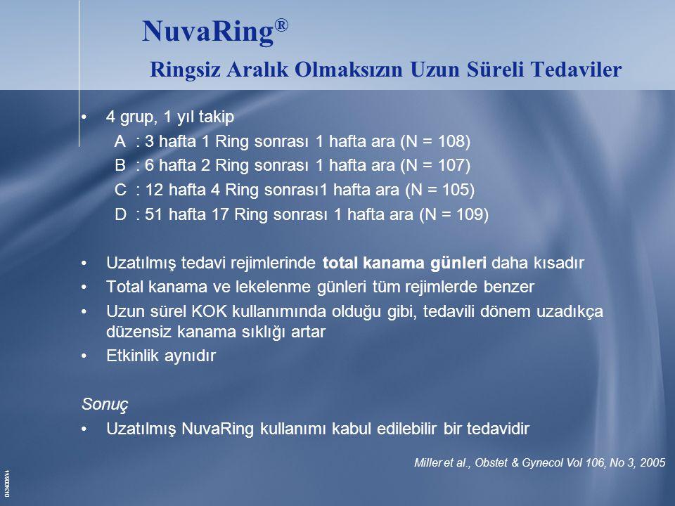 NuvaRing® Ringsiz Aralık Olmaksızın Uzun Süreli Tedaviler