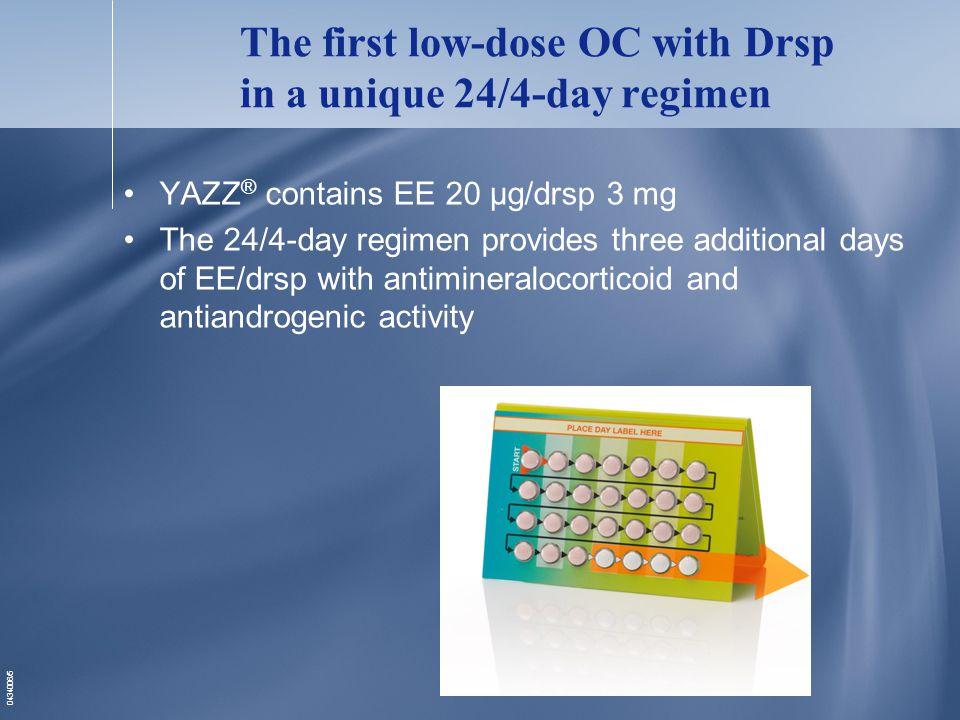 The first low-dose OC with Drsp in a unique 24/4-day regimen