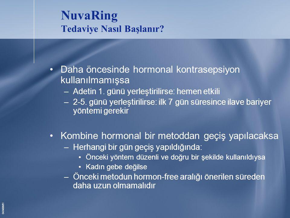 NuvaRing Tedaviye Nasıl Başlanır