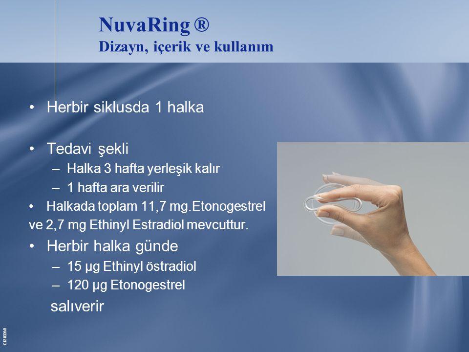 NuvaRing ® Dizayn, içerik ve kullanım