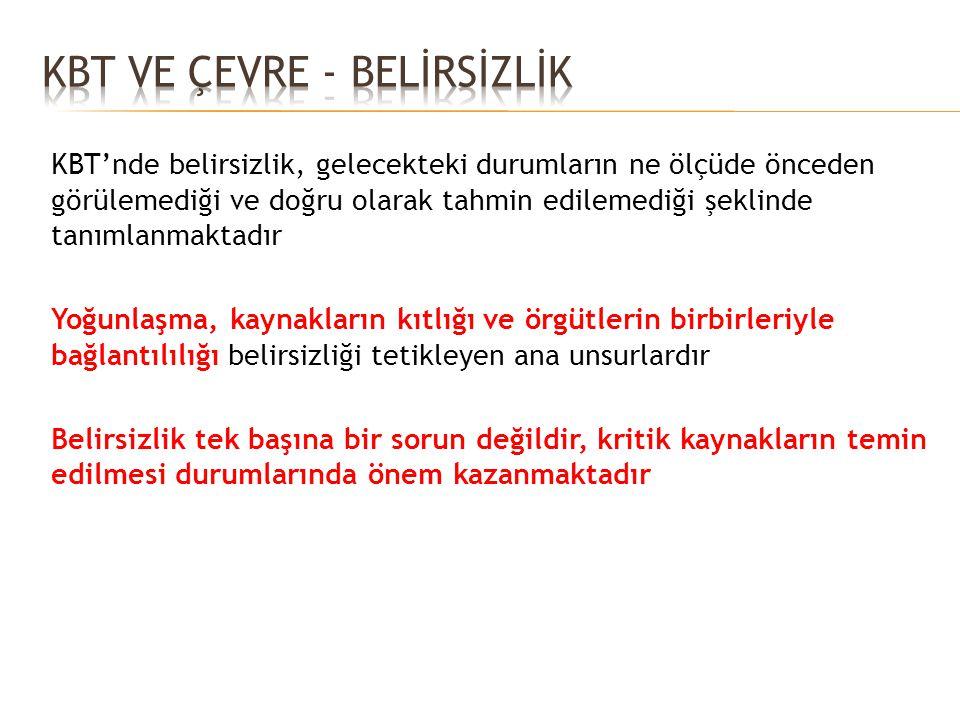KBT ve ÇEVRE - BELİRSİZLİK