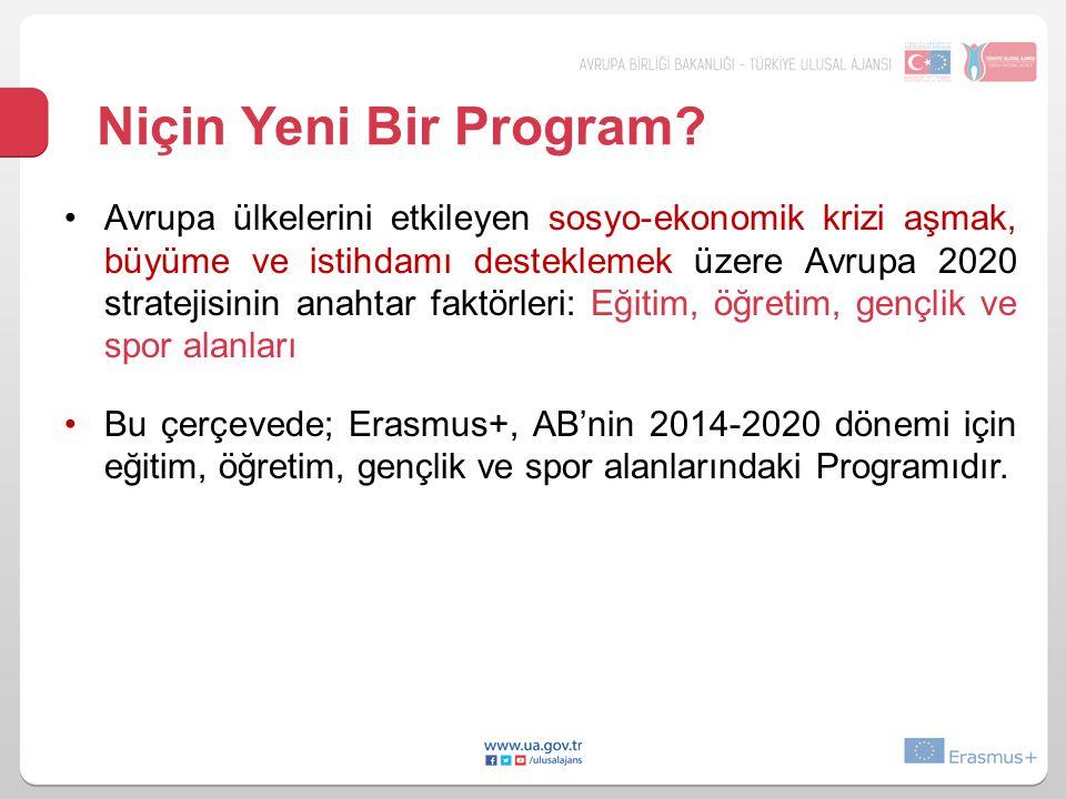 Niçin Yeni Bir Program