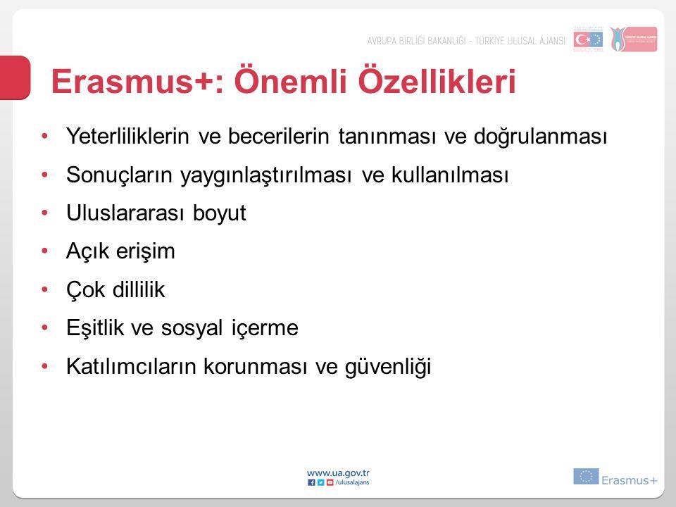 Erasmus+: Önemli Özellikleri