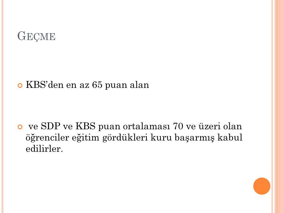 Geçme KBS'den en az 65 puan alan