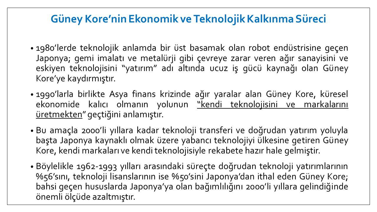 Güney Kore'nin Ekonomik ve Teknolojik Kalkınma Süreci