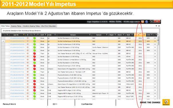 2011-2012 Model Yılı Impetus Araçların Model Yılı 2 Ağustos'tan itibaren Impetus 'da gözükecektir.