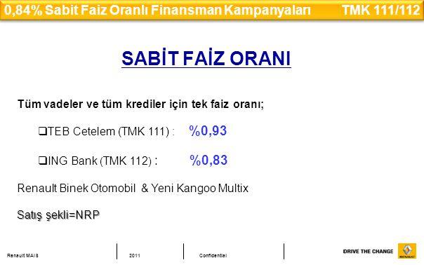 0,84% Sabit Faiz Oranlı Finansman Kampanyaları TMK 111/112