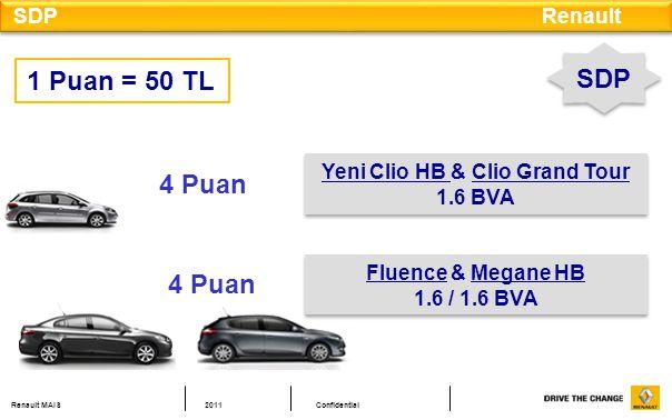 Yeni Clio HB & Clio Grand Tour