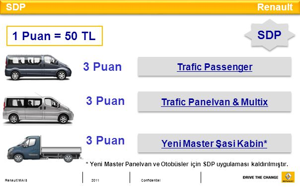 Trafic Panelvan & Multix Yeni Master Şasi Kabin*