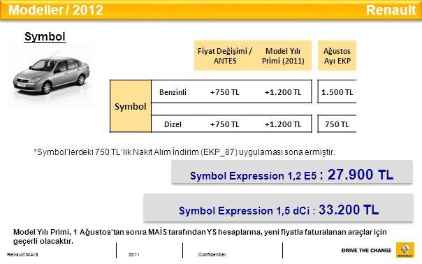 Modeller / 2012 Renault Symbol Symbol