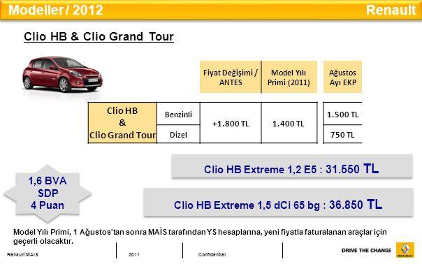 Clio HB Extreme 1,5 dCi 65 bg : 36.850 TL