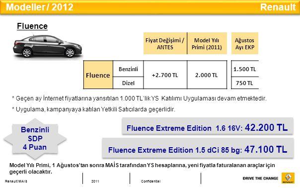Modeller / 2012 Renault Fluence Fluence