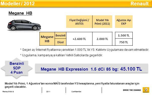 Megane HB Expression 1.5 dCi 85 bg: 45.100 TL