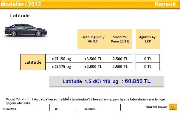 Modeller / 2012 Renault Latitude Latitude 1,5 dCi 110 bg : 60.850 TL