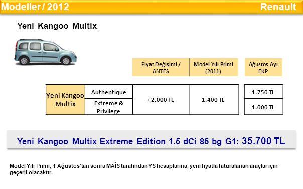 Yeni Kangoo Multix Extreme Edition 1.5 dCi 85 bg G1: 35.700 TL