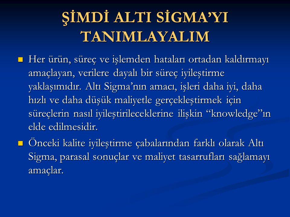 ŞİMDİ ALTI SİGMA'YI TANIMLAYALIM