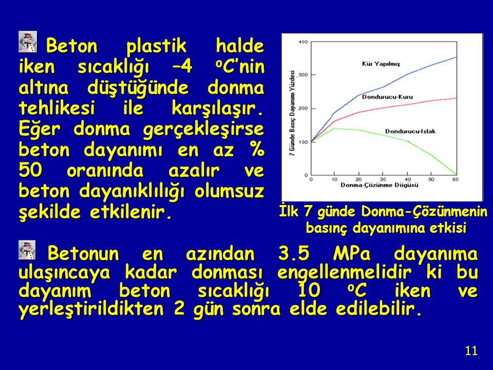 İlk 7 günde Donma-Çözünmenin basınç dayanımına etkisi