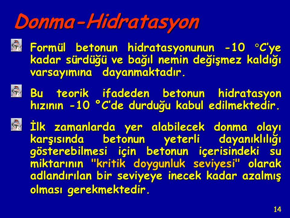 Donma-Hidratasyon Formül betonun hidratasyonunun -10 C'ye kadar sürdüğü ve bağıl nemin değişmez kaldığı varsayımına dayanmaktadır.