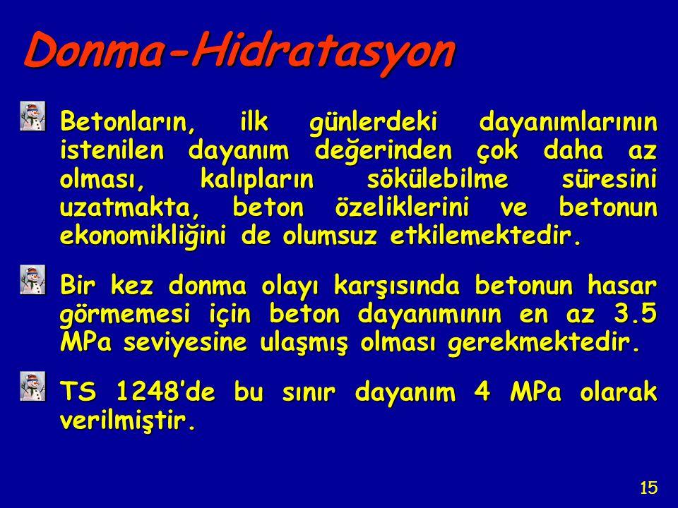 Donma-Hidratasyon