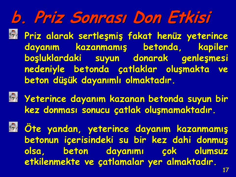 b. Priz Sonrası Don Etkisi