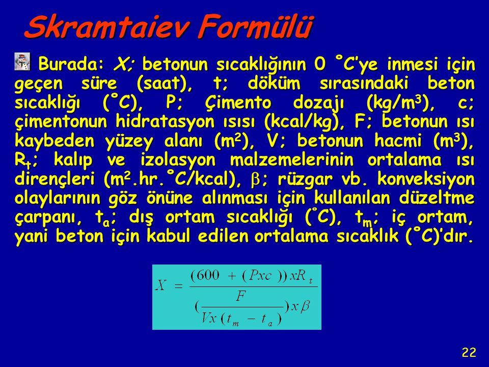 Skramtaiev Formülü
