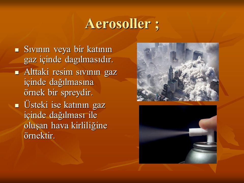Aerosoller ; Sıvının veya bir katının gaz içinde dagılmasıdır.