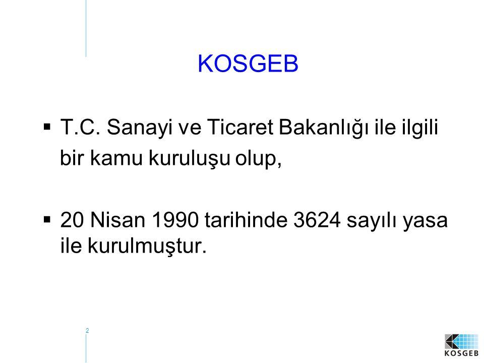 KOSGEB T.C. Sanayi ve Ticaret Bakanlığı ile ilgili.