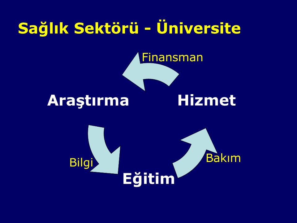 Sağlık Sektörü - Üniversite