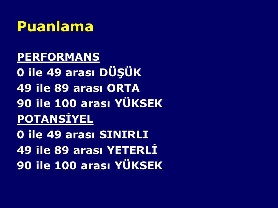 Puanlama PERFORMANS 0 ile 49 arası DÜŞÜK 49 ile 89 arası ORTA