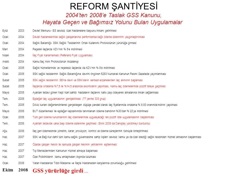 REFORM ŞANTİYESİ 2004'ten 2008'e Taslak GSS Kanunu,