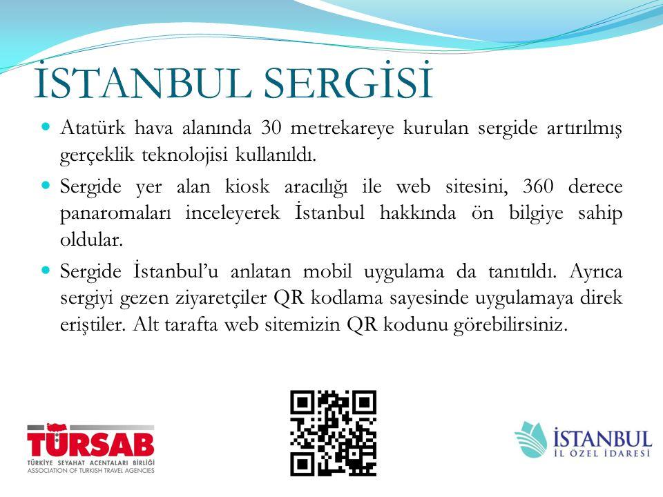 İSTANBUL SERGİSİ Atatürk hava alanında 30 metrekareye kurulan sergide artırılmış gerçeklik teknolojisi kullanıldı.