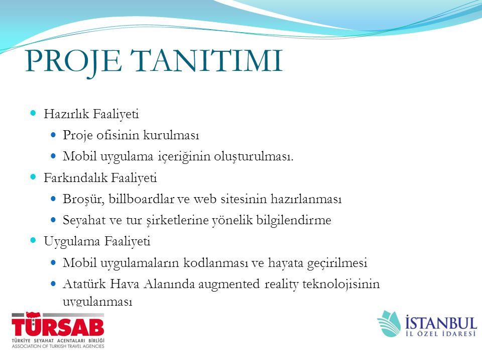 PROJE TANITIMI Hazırlık Faaliyeti Proje ofisinin kurulması