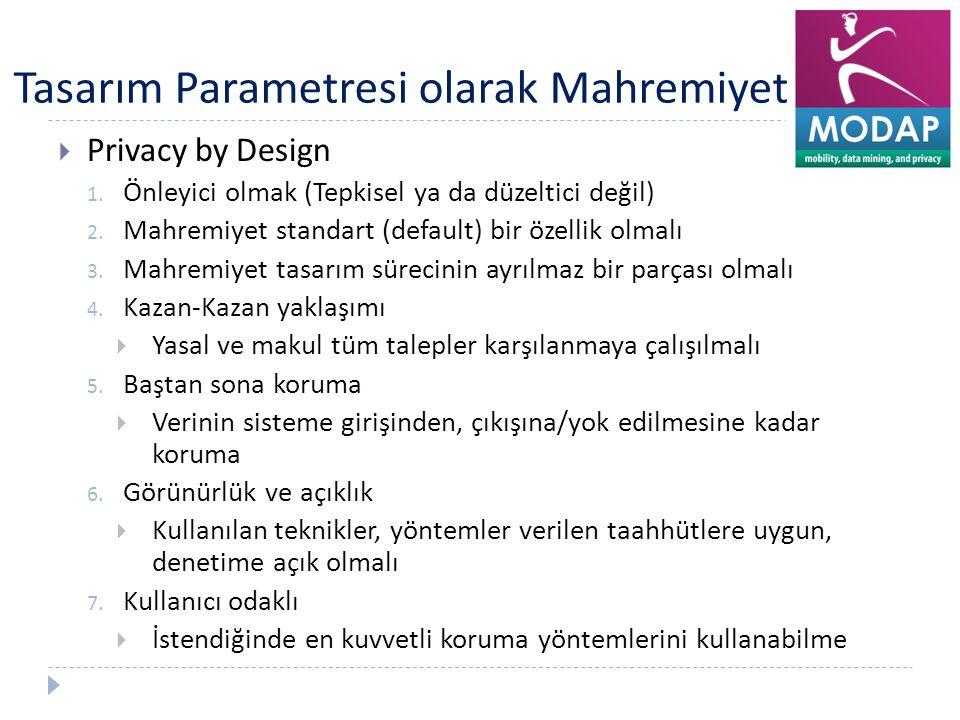 Tasarım Parametresi olarak Mahremiyet