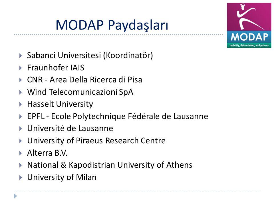 MODAP Paydaşları Sabanci Universitesi (Koordinatör) Fraunhofer IAIS
