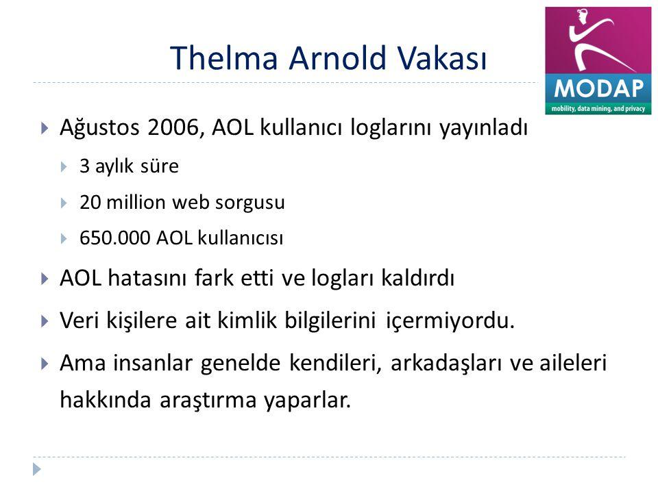 Thelma Arnold Vakası Ağustos 2006, AOL kullanıcı loglarını yayınladı
