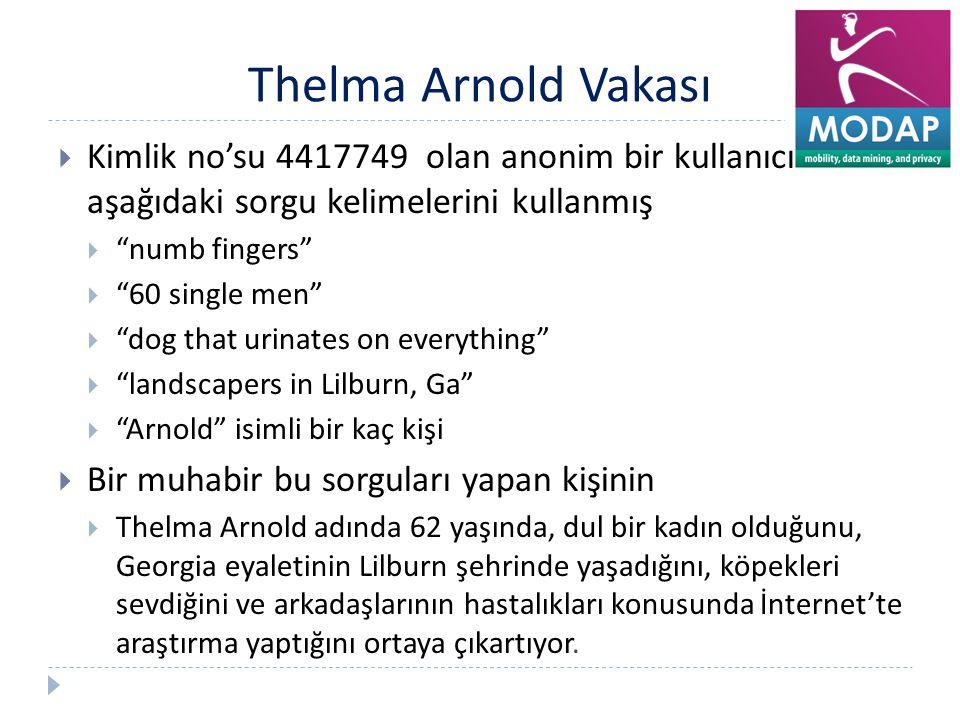 Thelma Arnold Vakası Kimlik no'su 4417749 olan anonim bir kullanıcı aşağıdaki sorgu kelimelerini kullanmış.