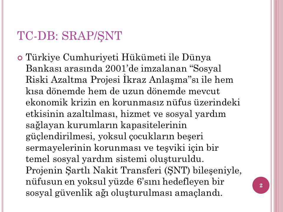 TC-DB: SRAP/ŞNT