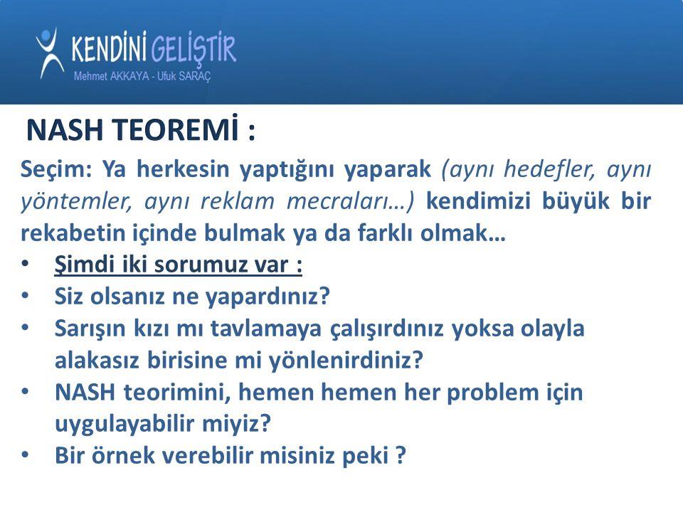 NASH TEOREMİ :