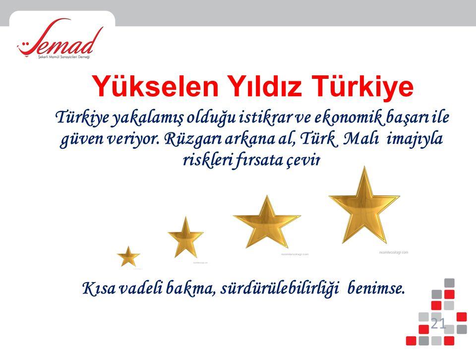Yükselen Yıldız Türkiye