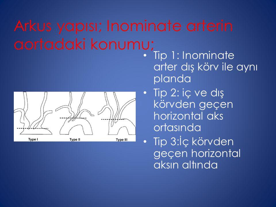 Arkus yapısı; Inominate arterin aortadaki konumu;