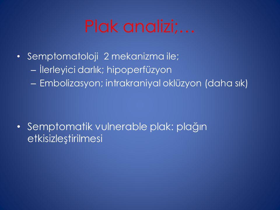 Plak analizi;… Semptomatik vulnerable plak: plağın etkisizleştirilmesi
