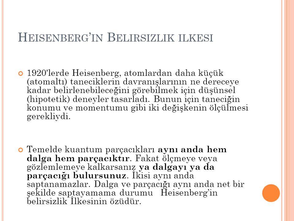 Heisenberg'in Belirsizlik ilkesi