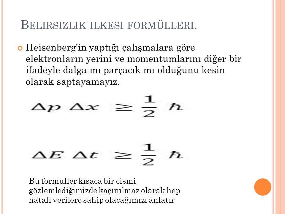 Belirsizlik ilkesi formülleri.
