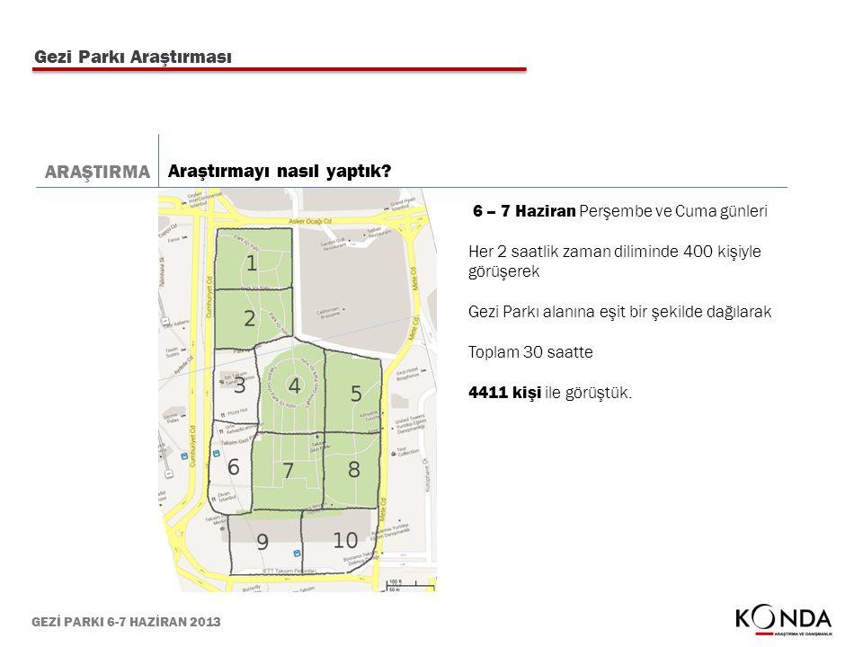 Gezi Parkı Araştırması