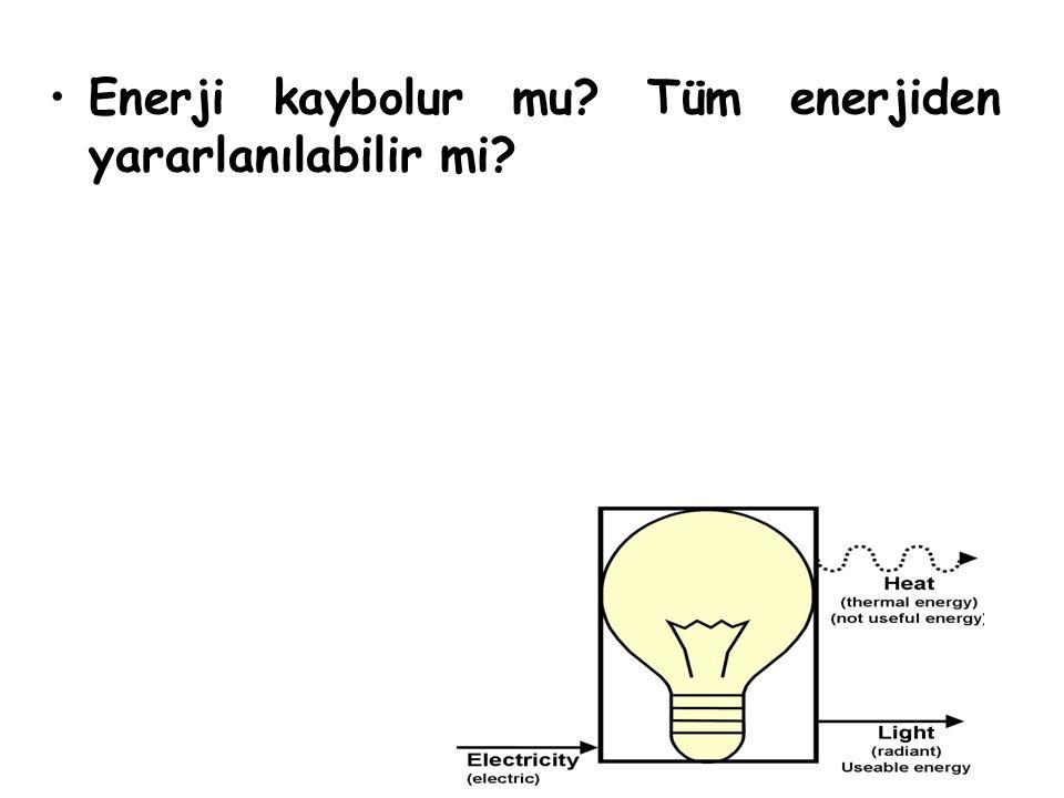 Enerji kaybolur mu Tüm enerjiden yararlanılabilir mi